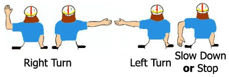 Left, Right, and Stop Arm Signals